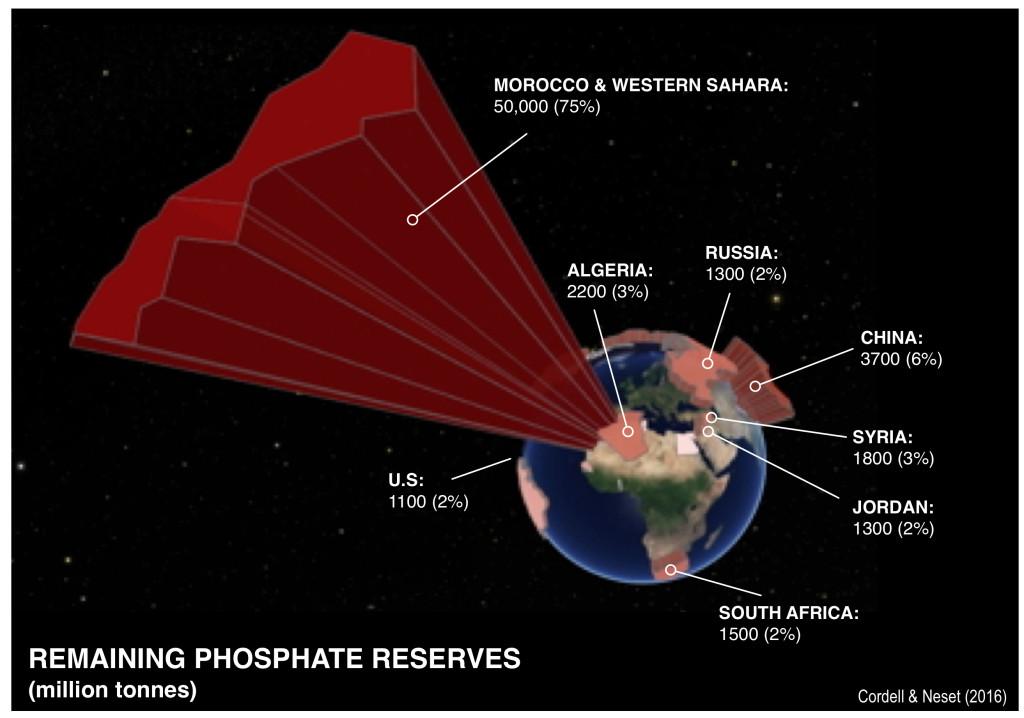 2015_P_reserves_globe