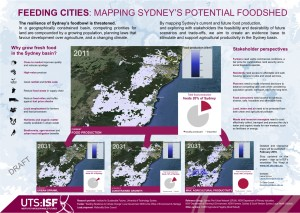 Foodsheds poster AdaptNSW